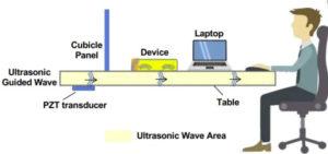 SurfingAttack Ultra-Sonic Waves Hack